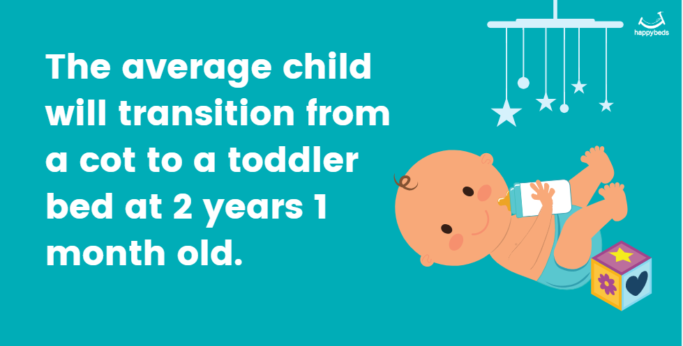 Cot To Toddler Bed Infographic