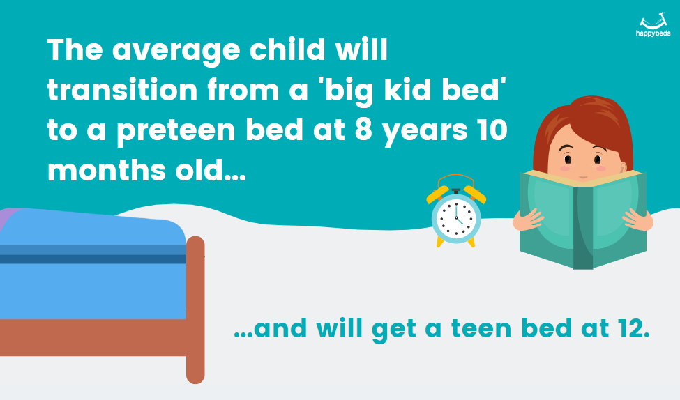Pre Teen Bed Infographic