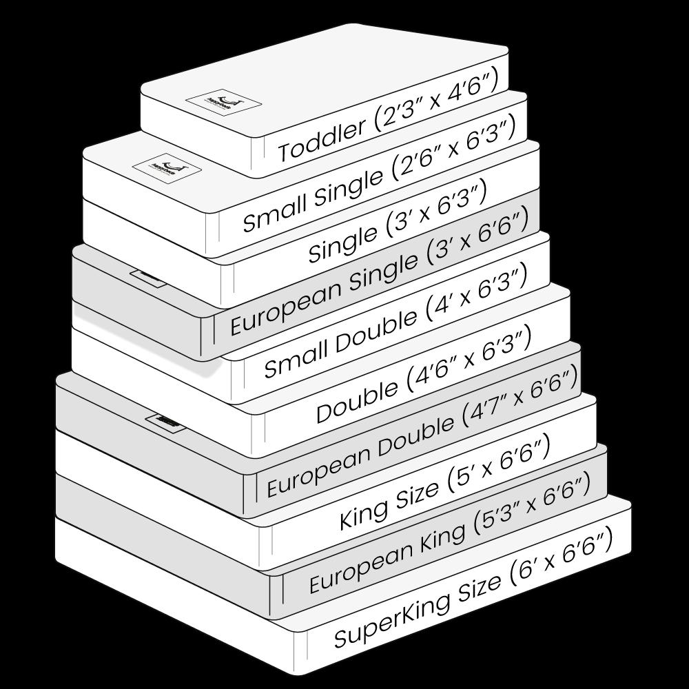 Single mattress size
