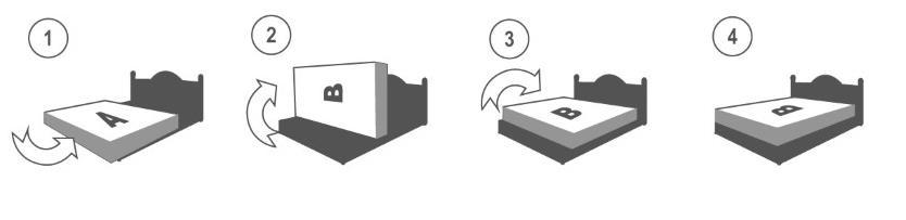 How to flip a mattress